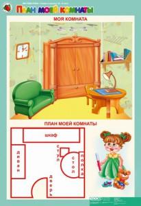План моей комнаты