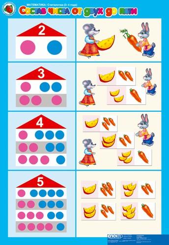 Развивающие игры для детей в картинках 34 года
